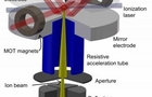 美科学家研发出新型聚焦离子束显微镜
