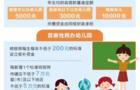河南省将实施一体化学前教育经费投入机制