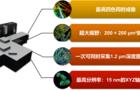 """【样机试用邀请】显微镜界的""""黑科技"""":3D超分辨成像系统"""