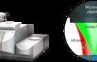 新品推荐   Quantum Design 中国子公司引进美国PSC公司mIRage超高空间分辨光热红外光谱仪
