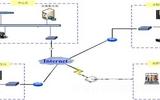 遠程教育視頻會議系統