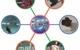 數字化手術示教系統解決方案