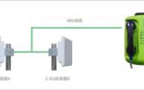 2.4G考勤控制器(考勤上報+無語音功能)
