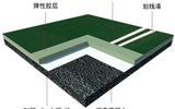 嘉华纳米硅pu 安全环保  集研发,销售,施工指导于一体