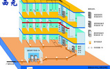 综合布线工程教学模型