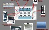 华育GCS Training综合布线工程实训室(实训平台)