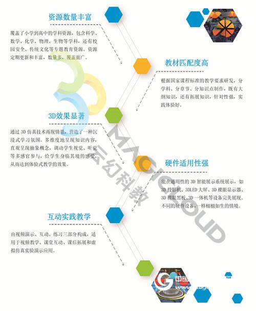 3D互动教学系统/3D教学/3D教育资源
