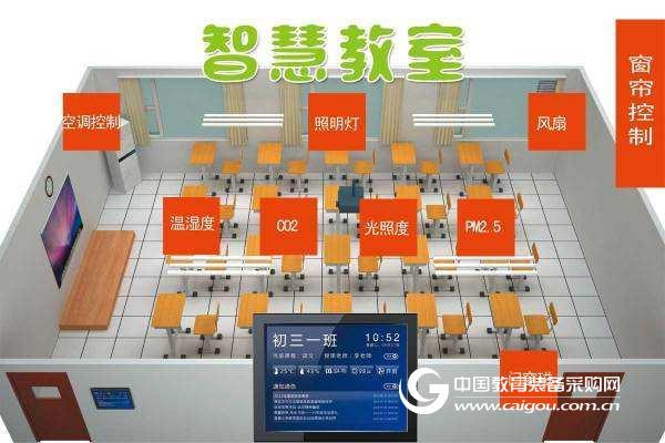 物联网教室,物联网实验室,未来教室
