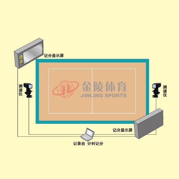 排球/沙滩排球计时计分显示系统