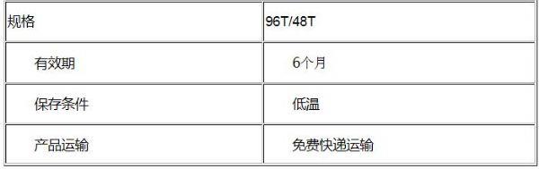 进口/国产人延伸蛋白(elongin)ELISA试剂盒
