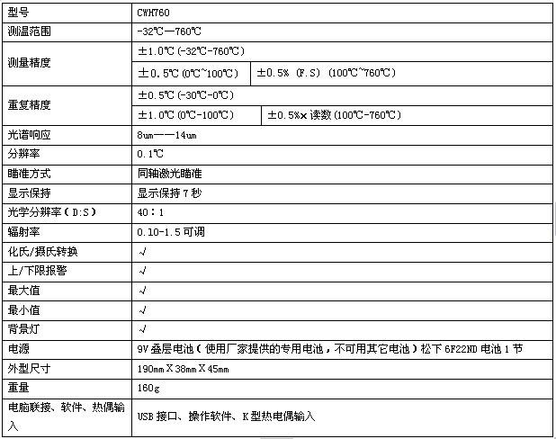 本质安全型红外测温仪/红外测温仪 型号:CWH760