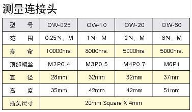 I-80日本依梦达IMADA电批扭力测试仪I-80