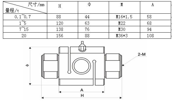 柱式拉压力传感器型号:XW-WAZ-4