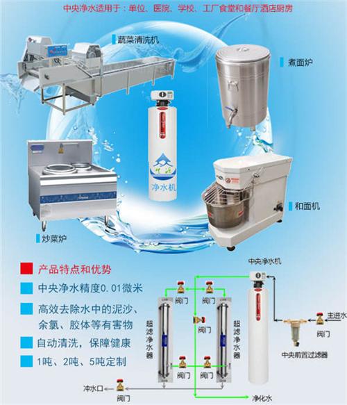 五,大学超滤净水设备ro膜过滤原理