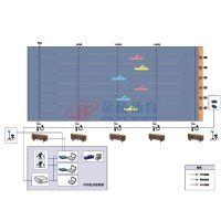 賽艇計時計分系統