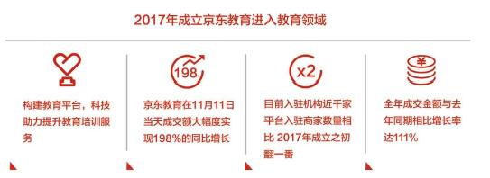 《京東教育白皮書》今日發布,2020四大業務方向全景呈現